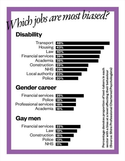 bias-disability-gender-career-gay-men_tcm27-31218_w960_n